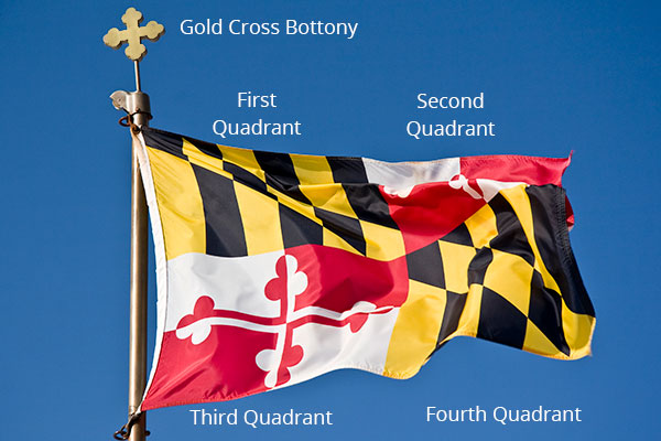Maryland flag must have bottanny cross on the pole and be flown from the first yellow and black quadrant with the black section connected to the pole